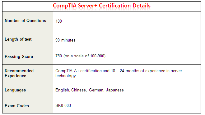 CompTIA Server+ Certification Details