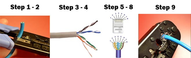 Rj45 Cat 5 5e 6 Wiring Diagram Youtube As Well As Cat 6 Cable Wiring