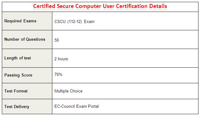 CSCU Certification Details