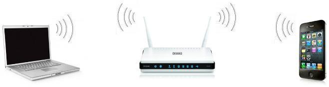 computer networking wireless
