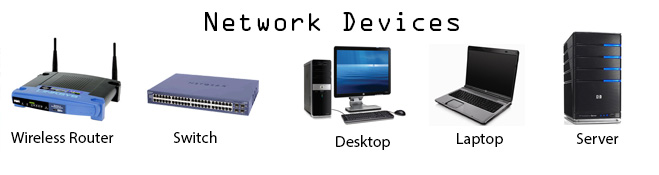 network devices: wireless router, laptop, server