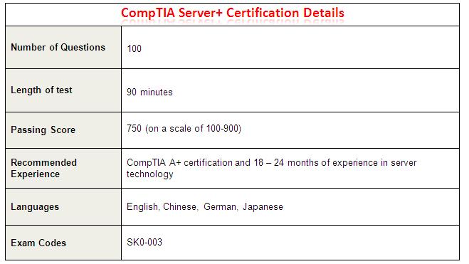 CompTIA Server+ Certification Details